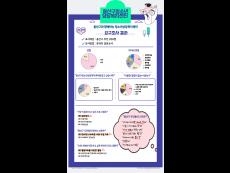 [용산구청소년상담복지센터 요구조사]결…